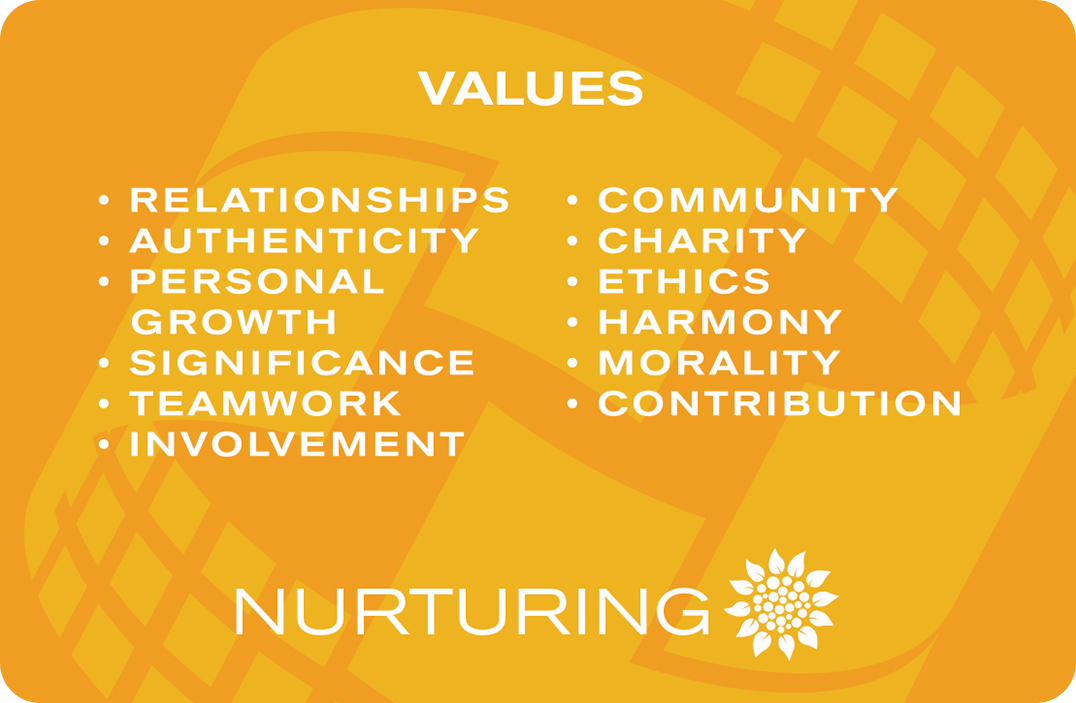 A list of values held by Nurturing BANK codes. The values are relationships, authenticity, personal growth, significance, teamwork, involvement, community, charity, ethics, harmony, morality, and contribution.