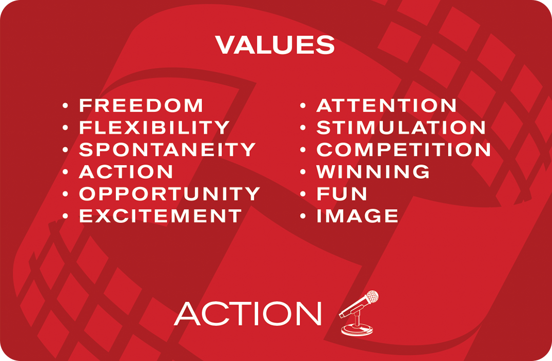 A list of values held by Action Bank codes. Listed values are: freedom, flexibility, spontaneity, action, opportunity, attention, stimulation, competition, winning, fun, and image.